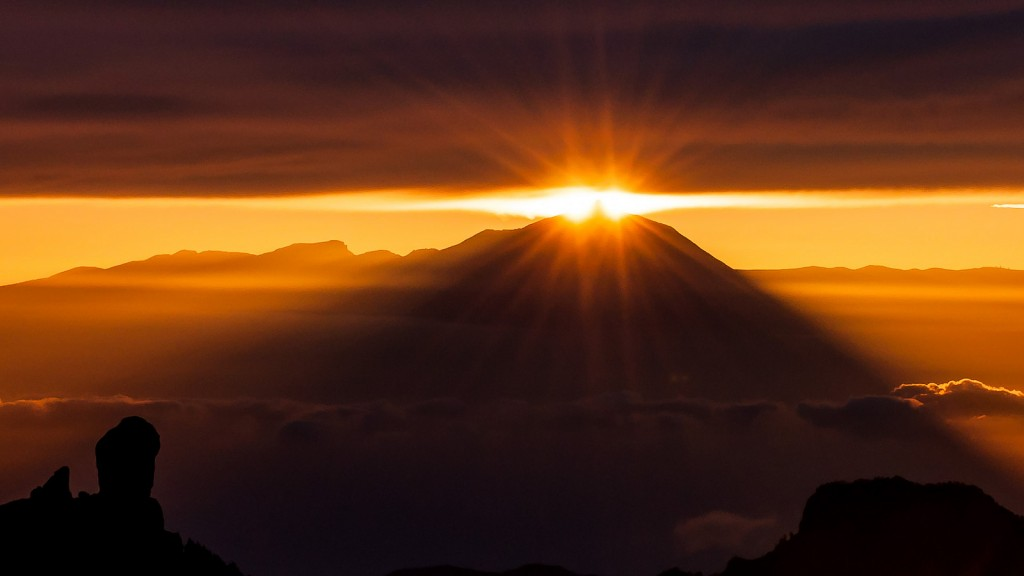 Eyes of Mount Teide - Guiri