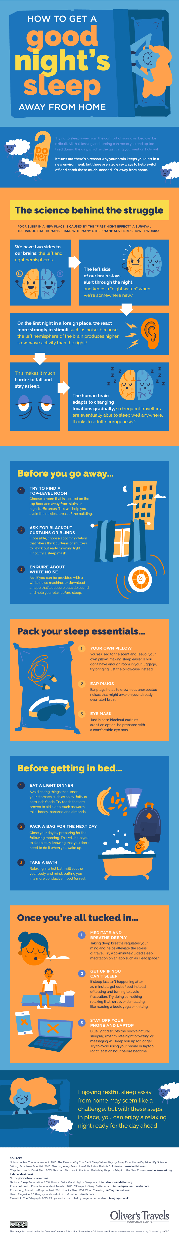 How to get a good night's sleep away from home - Oliver's Travels
