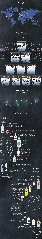 Around the World in 80 Gins