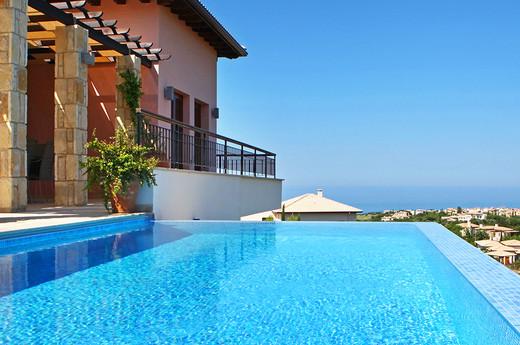 Cyprus villa blog